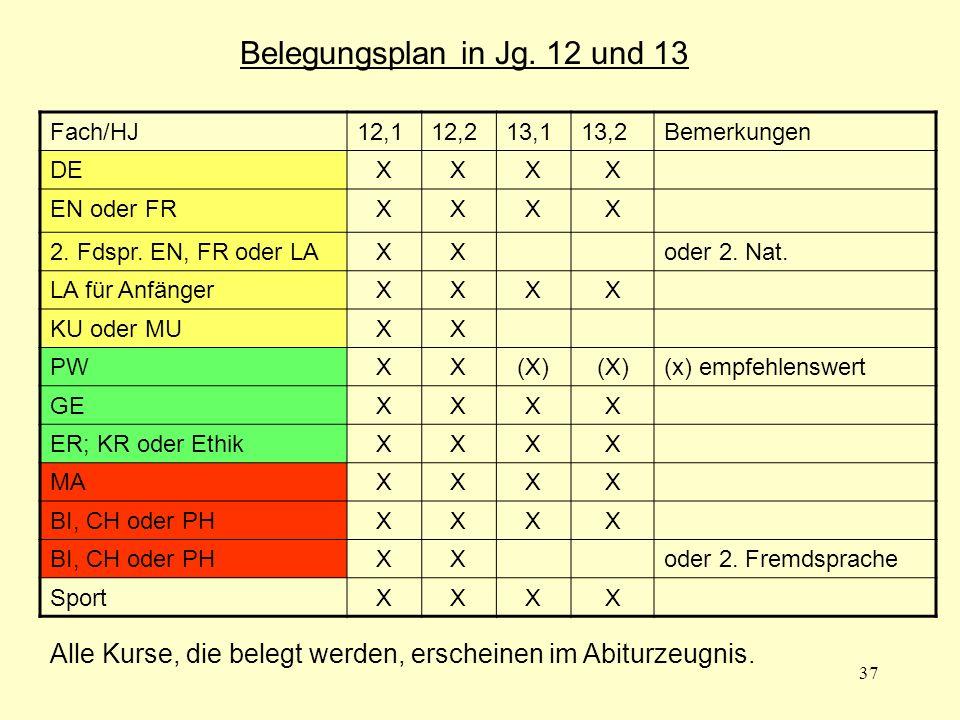 Belegungsplan in Jg. 12 und 13