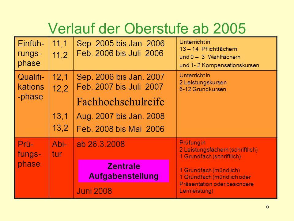 Verlauf der Oberstufe ab 2005