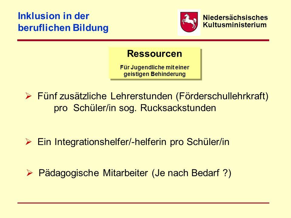 Klärung der Ressourcen -Frage!!