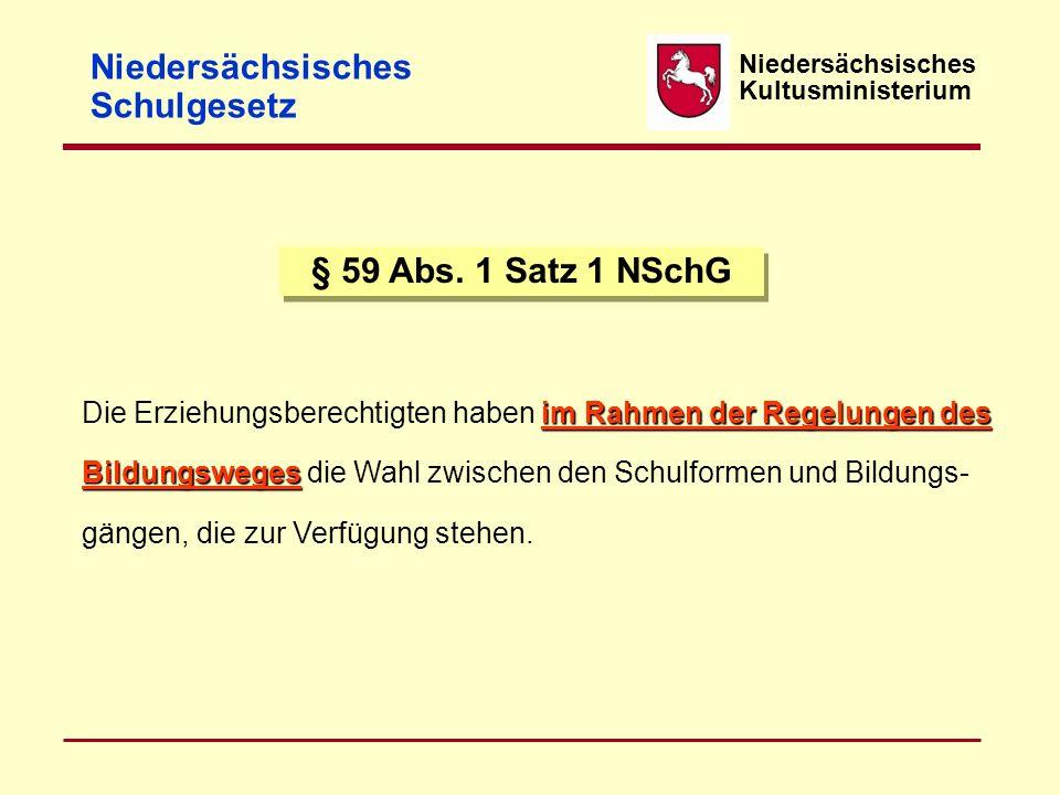 Die Berufsbildenden Schulen (BBS) (Schuljahr 2013/2014, öffentliche)