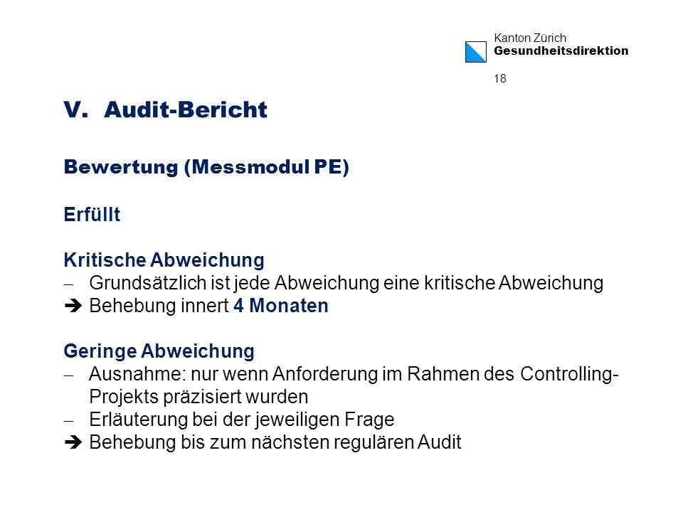 V. Audit-Bericht Bewertung (Messmodul PE) Erfüllt Kritische Abweichung