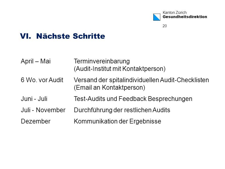 VI. Nächste Schritte April – Mai Terminvereinbarung (Audit-Institut mit Kontaktperson)