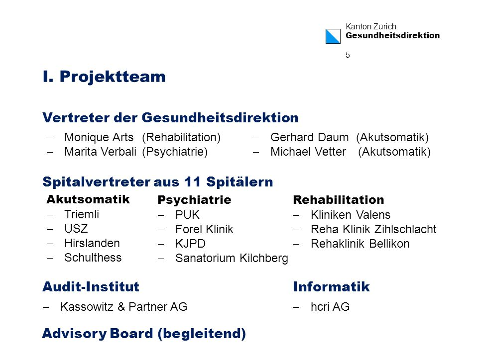 I. Projektteam Vertreter der Gesundheitsdirektion