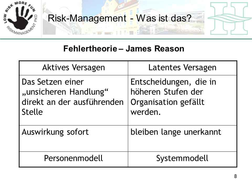 Risk-Management - Was ist das