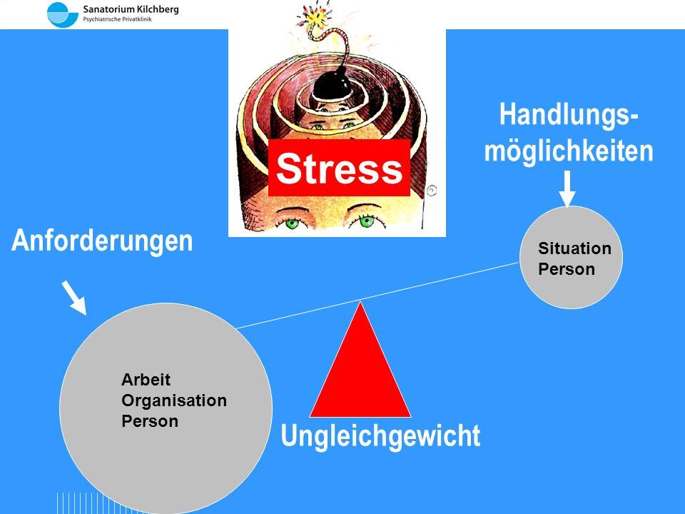 Stress Stress Handlungs- möglichkeiten Anforderungen Ungleichgewicht