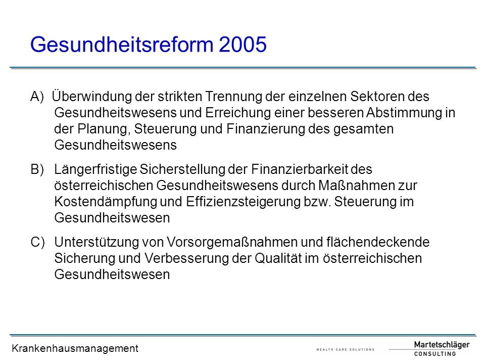 Gesundheitsreform 2005