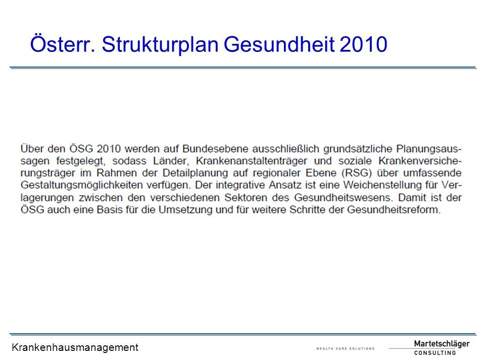 Österr. Strukturplan Gesundheit 2010