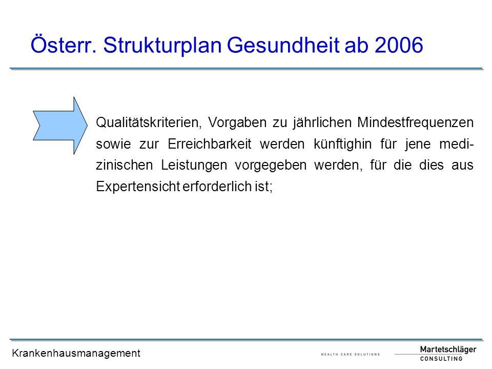 Österr. Strukturplan Gesundheit ab 2006