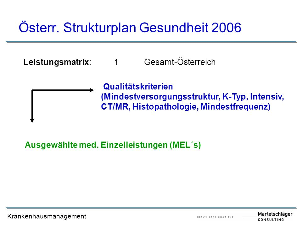 Österr. Strukturplan Gesundheit 2006