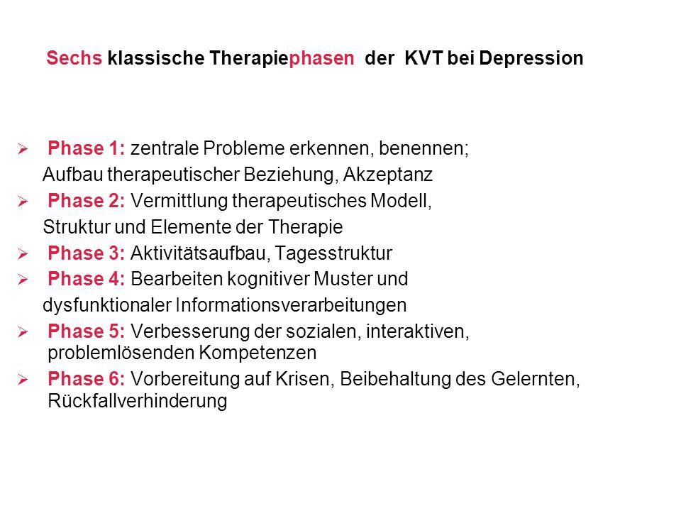 Sechs klassische Therapiephasen der KVT bei Depression