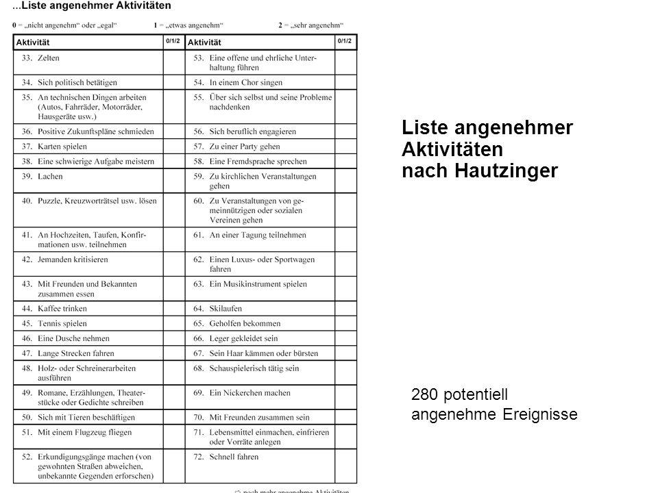 Liste angenehmer Aktivitäten nach Hautzinger