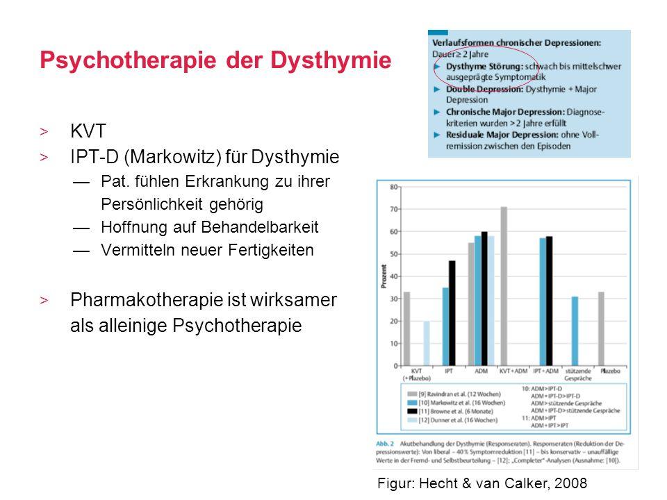 Psychotherapie der Dysthymie