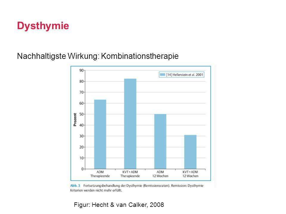 Dysthymie ….. Nachhaltigste Wirkung: Kombinationstherapie