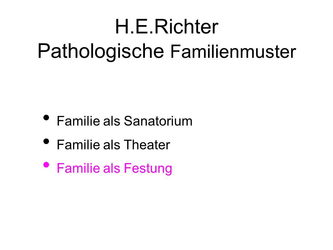 H.E.Richter Pathologische Familienmuster