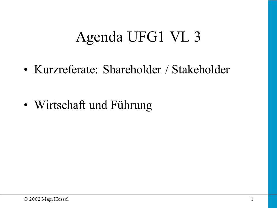 Agenda UFG1 VL 3 Kurzreferate: Shareholder / Stakeholder