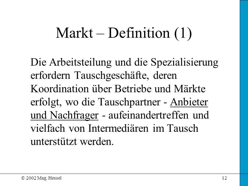 Markt – Definition (1)