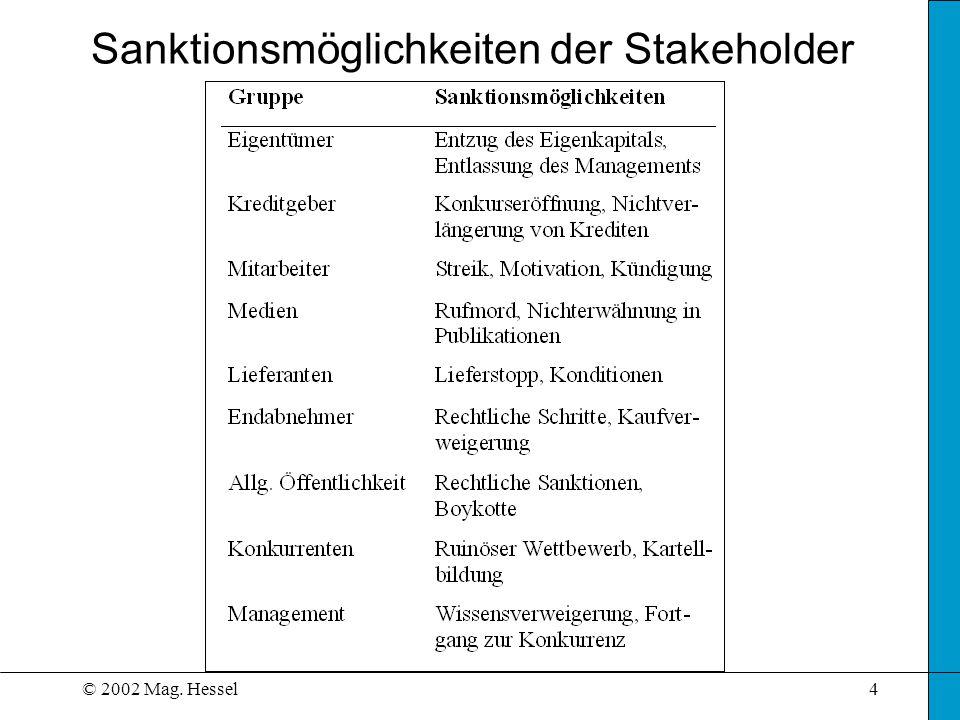 Sanktionsmöglichkeiten der Stakeholder