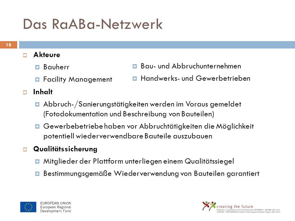 Das RaABa-Netzwerk Akteure Bauherr Facility Management