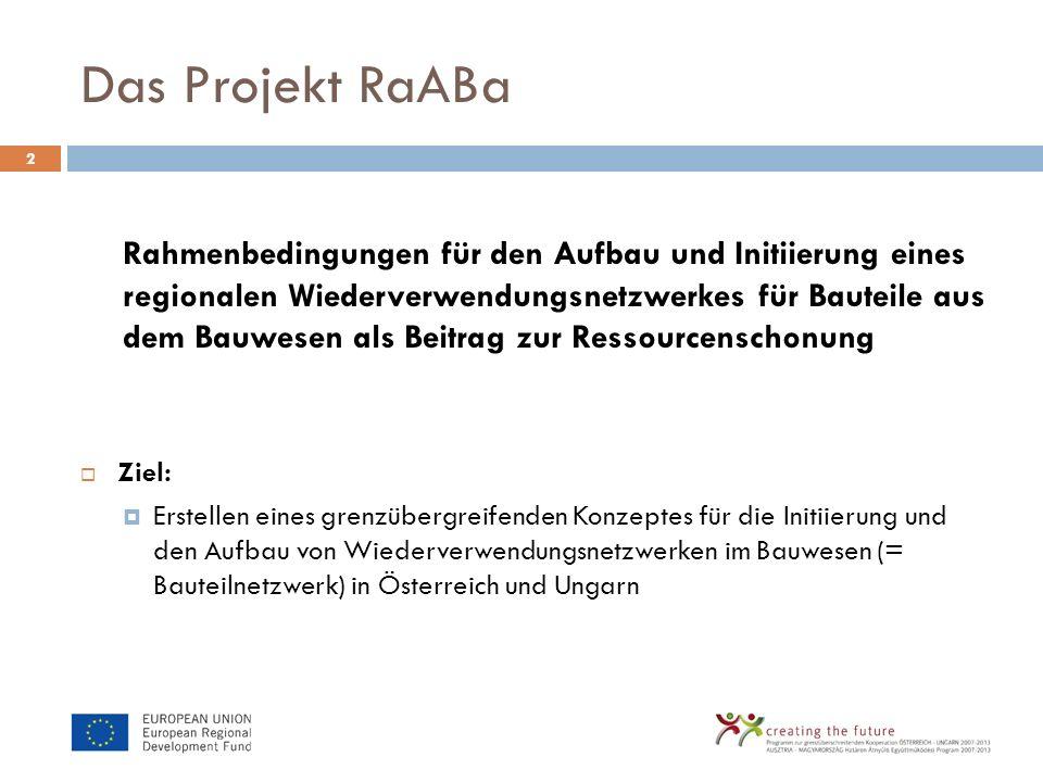 Das Projekt RaABa