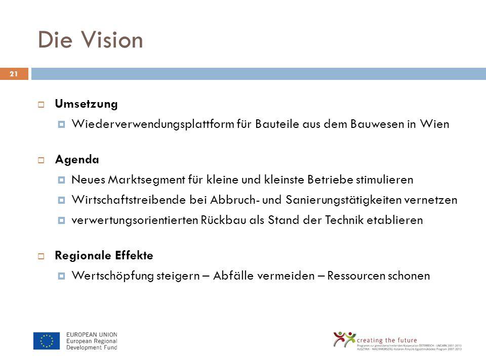 Die Vision Umsetzung. Wiederverwendungsplattform für Bauteile aus dem Bauwesen in Wien. Agenda.