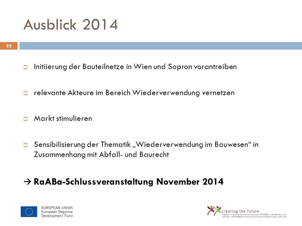 Ausblick 2014 Initiierung der Bauteilnetze in Wien und Sopron vorantreiben. relevante Akteure im Bereich Wiederverwendung vernetzen.