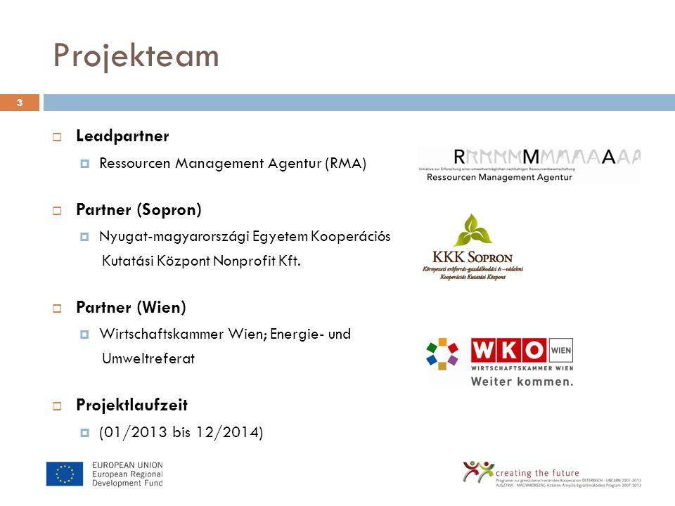 Projekteam Leadpartner Partner (Sopron) Partner (Wien) Projektlaufzeit