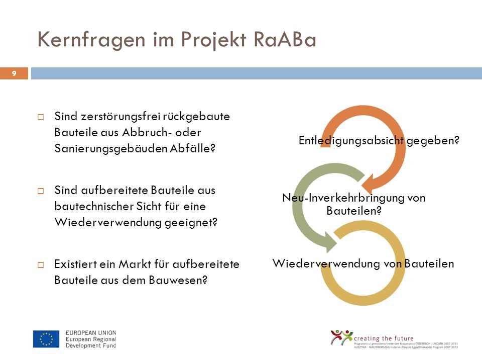 Kernfragen im Projekt RaABa