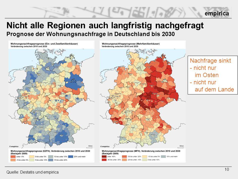 Nicht alle Regionen auch langfristig nachgefragt Prognose der Wohnungsnachfrage in Deutschland bis 2030