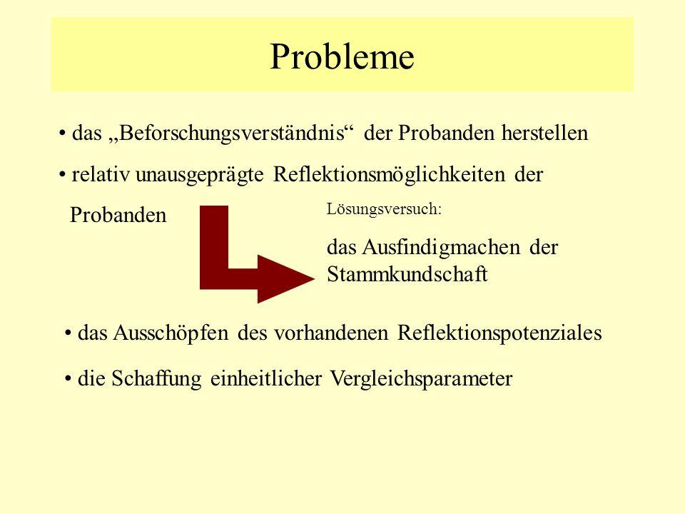 """Probleme das """"Beforschungsverständnis der Probanden herstellen"""
