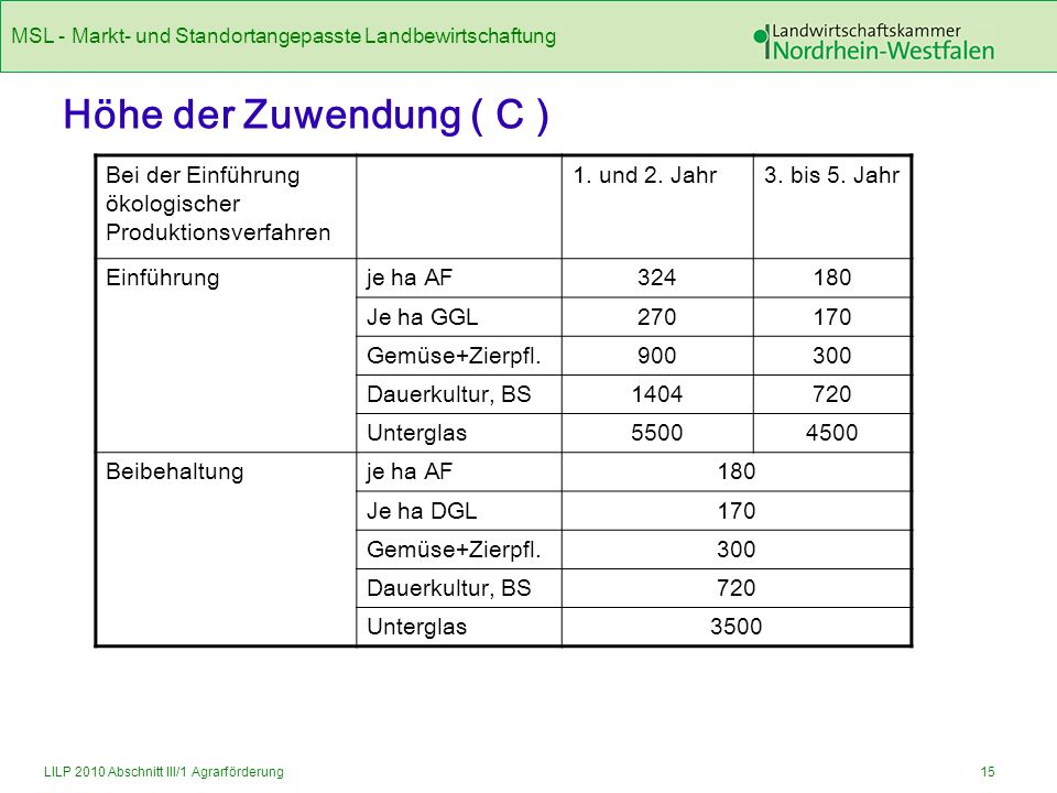 Höhe der Zuwendung ( C ) Bei der Einführung ökologischer Produktionsverfahren. 1. und 2. Jahr. 3. bis 5. Jahr.