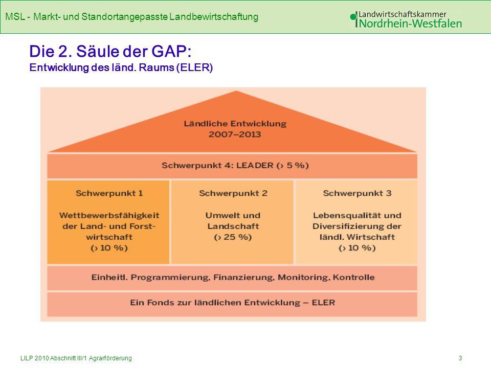 Die 2. Säule der GAP: Entwicklung des länd. Raums (ELER)