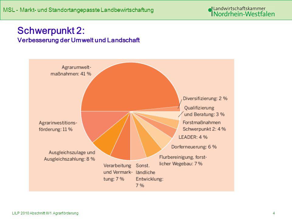 Schwerpunkt 2: Verbesserung der Umwelt und Landschaft
