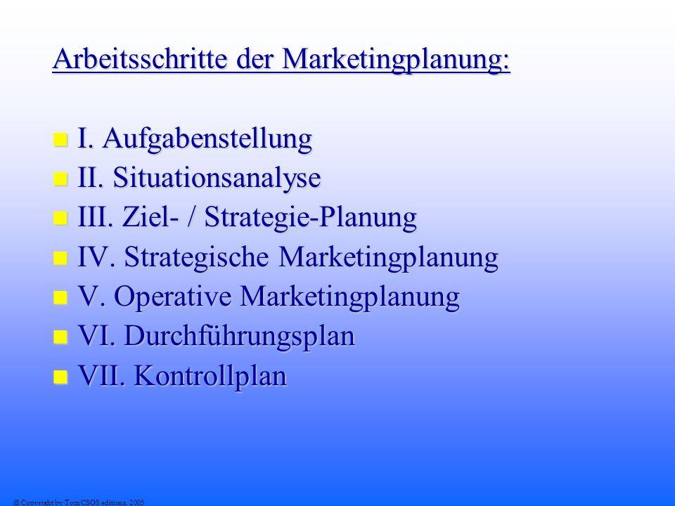 Arbeitsschritte der Marketingplanung: I. Aufgabenstellung