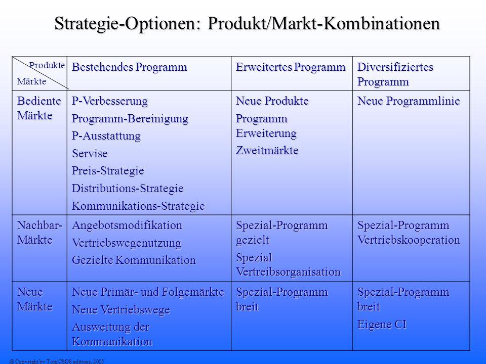 Strategie-Optionen: Produkt/Markt-Kombinationen
