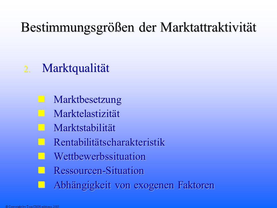 Bestimmungsgrößen der Marktattraktivität