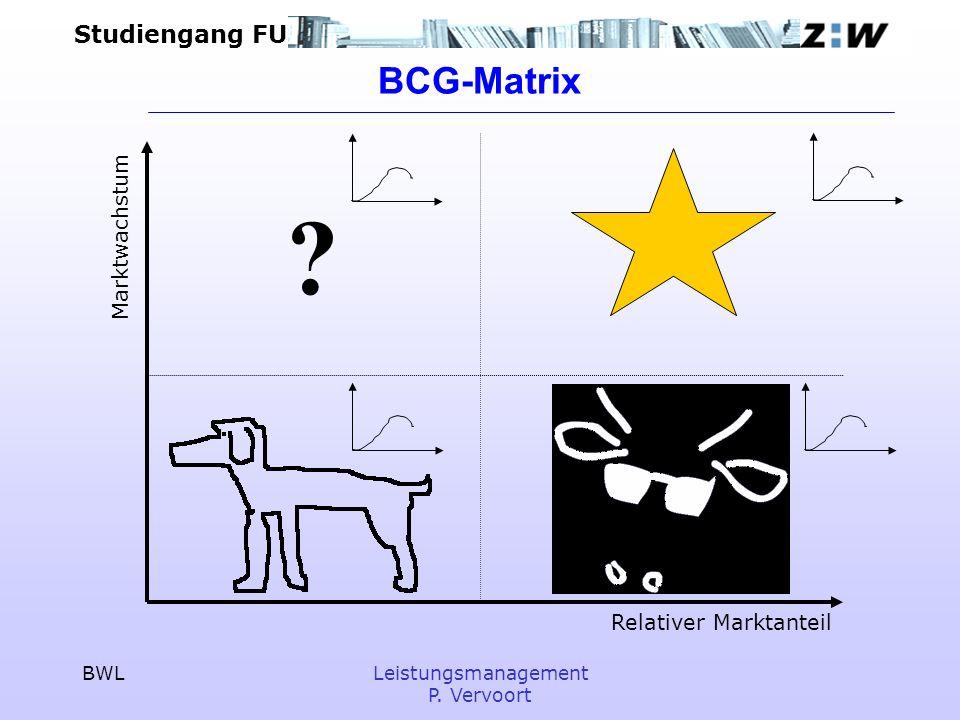BCG-Matrix Marktwachstum Relativer Marktanteil BWL