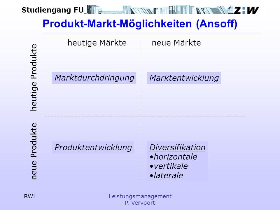 Produkt-Markt-Möglichkeiten (Ansoff)