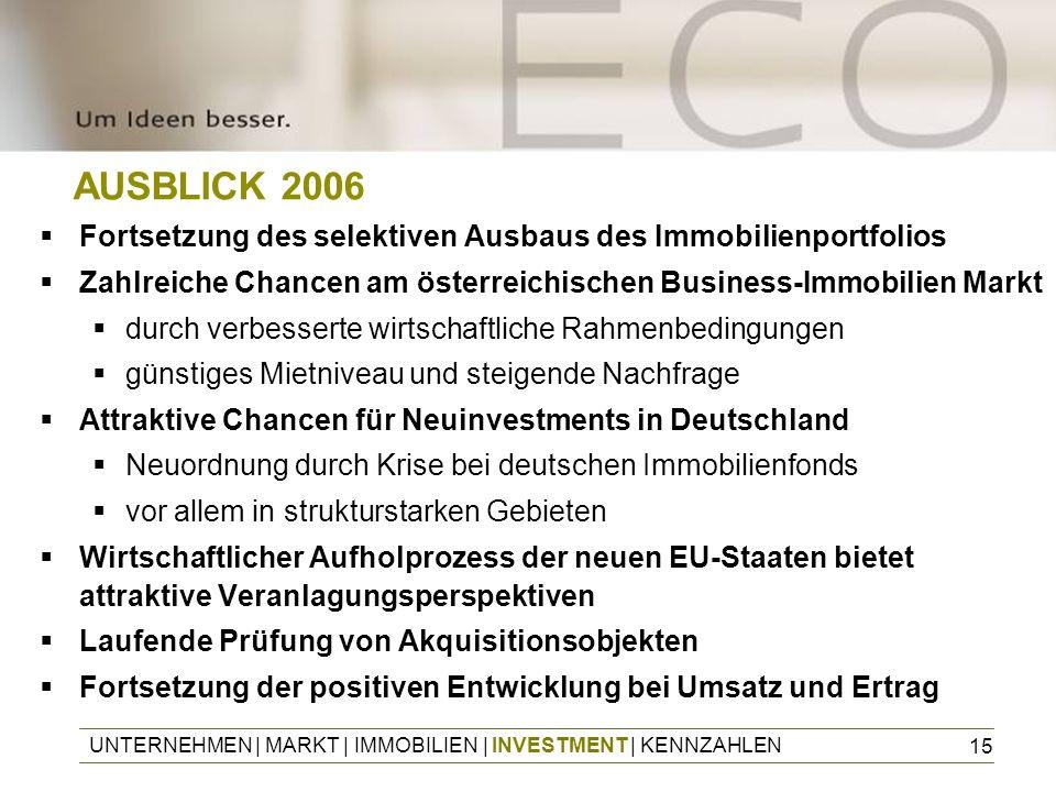 AUSBLICK 2006Fortsetzung des selektiven Ausbaus des Immobilienportfolios. Zahlreiche Chancen am österreichischen Business-Immobilien Markt.