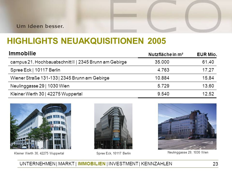 HIGHLIGHTS NEUAKQUISITIONEN 2005