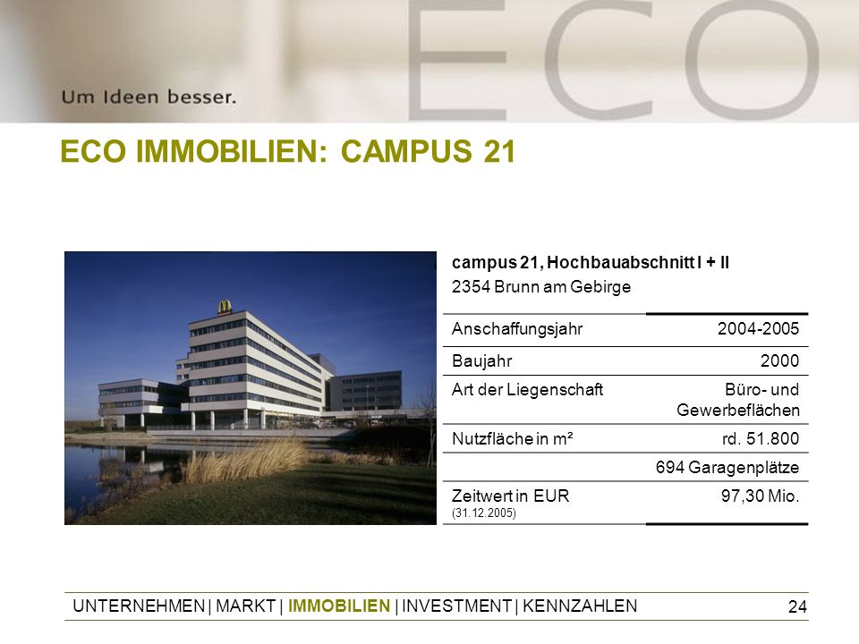 ECO IMMOBILIEN: CAMPUS 21