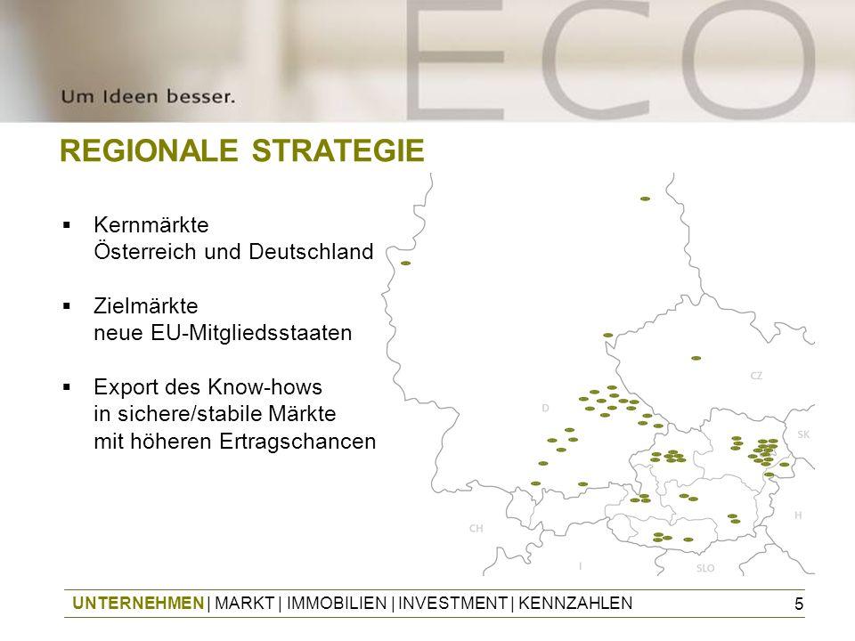 REGIONALE STRATEGIE Kernmärkte Österreich und Deutschland