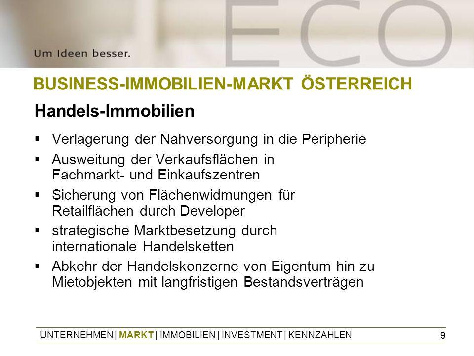BUSINESS-IMMOBILIEN-MARKT ÖSTERREICH