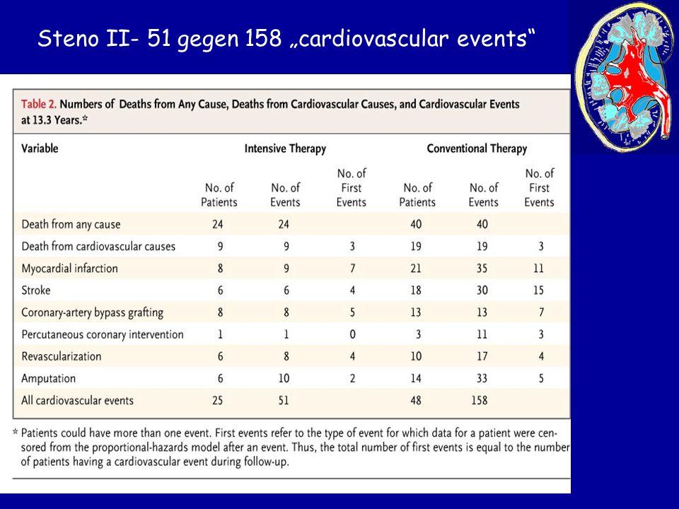 "Steno II- 51 gegen 158 ""cardiovascular events"