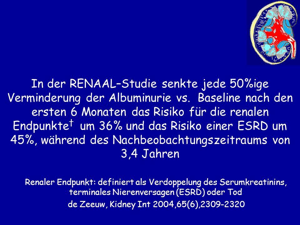 In der RENAAL–Studie senkte jede 50%ige Verminderung der Albuminurie vs. Baseline nach den ersten 6 Monaten das Risiko für die renalen Endpunkte† um 36% und das Risiko einer ESRD um 45%, während des Nachbeobachtungszeitraums von 3,4 Jahren
