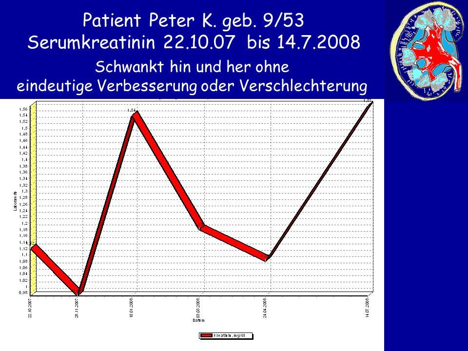 Patient Peter K. geb. 9/53 Serumkreatinin 22.10.07 bis 14.7.2008