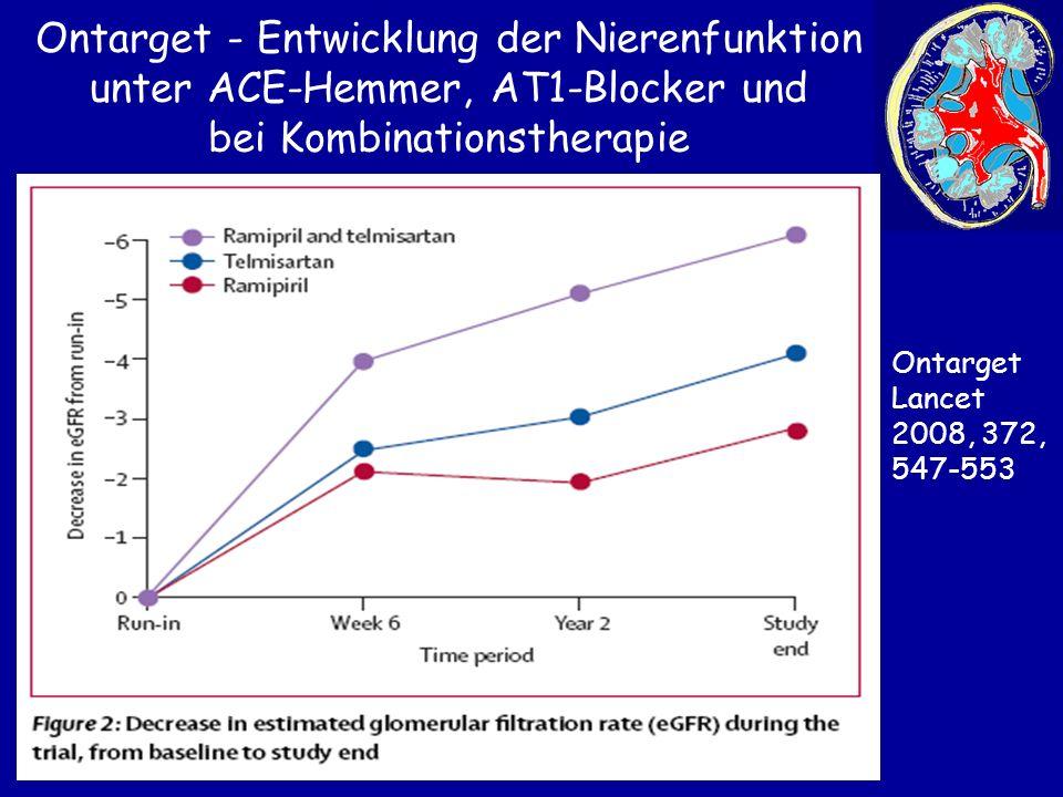 Ontarget - Entwicklung der Nierenfunktion unter ACE-Hemmer, AT1-Blocker und bei Kombinationstherapie