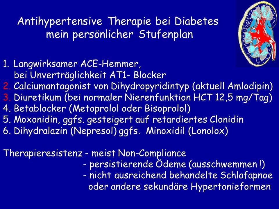 Antihypertensive Therapie bei Diabetes mein persönlicher Stufenplan