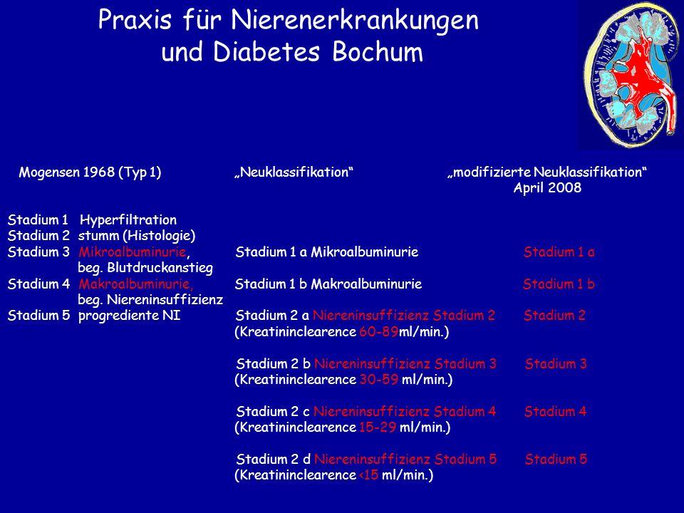 Praxis für Nierenerkrankungen
