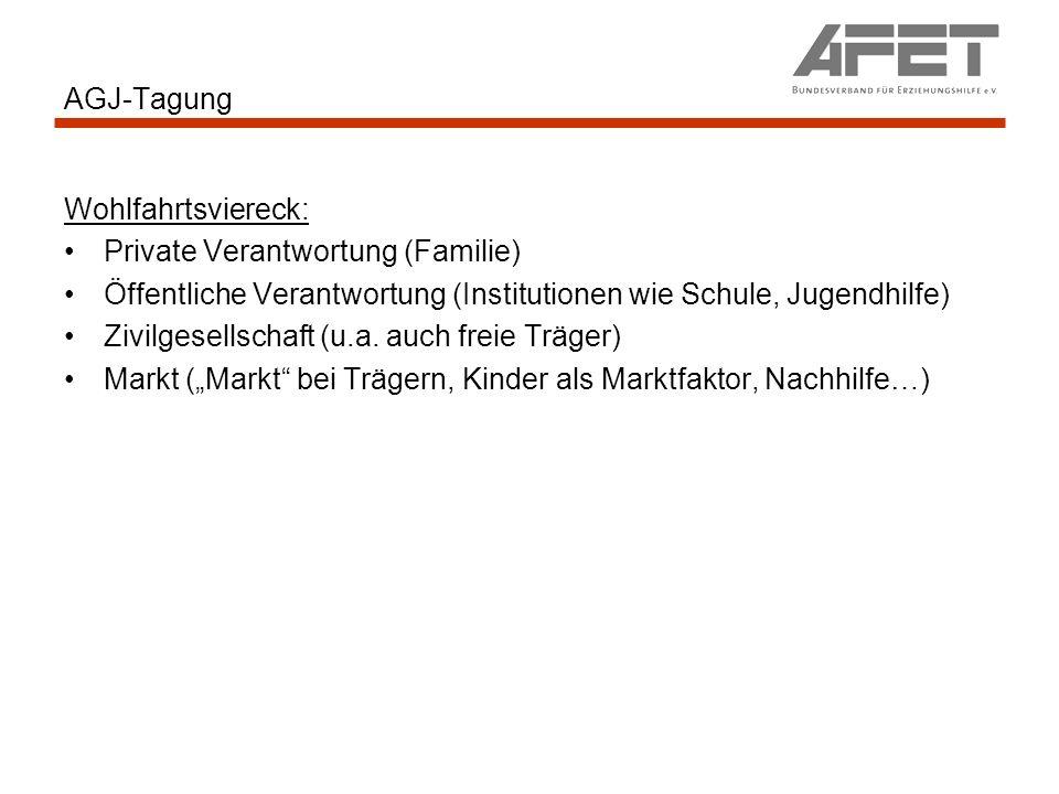 AGJ-Tagung Wohlfahrtsviereck: Private Verantwortung (Familie) Öffentliche Verantwortung (Institutionen wie Schule, Jugendhilfe)