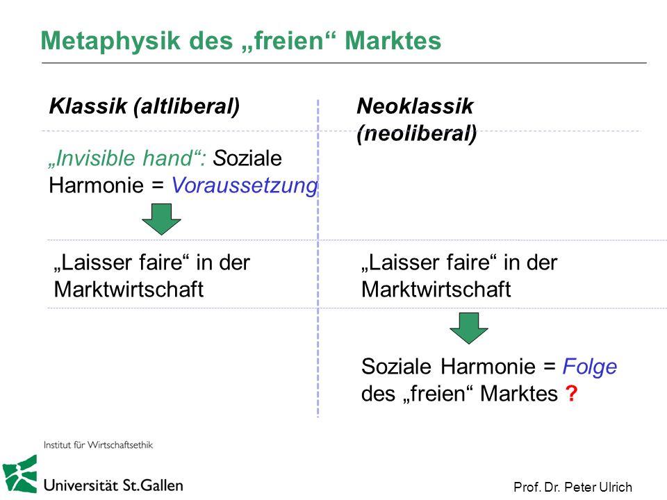 "Metaphysik des ""freien Marktes"